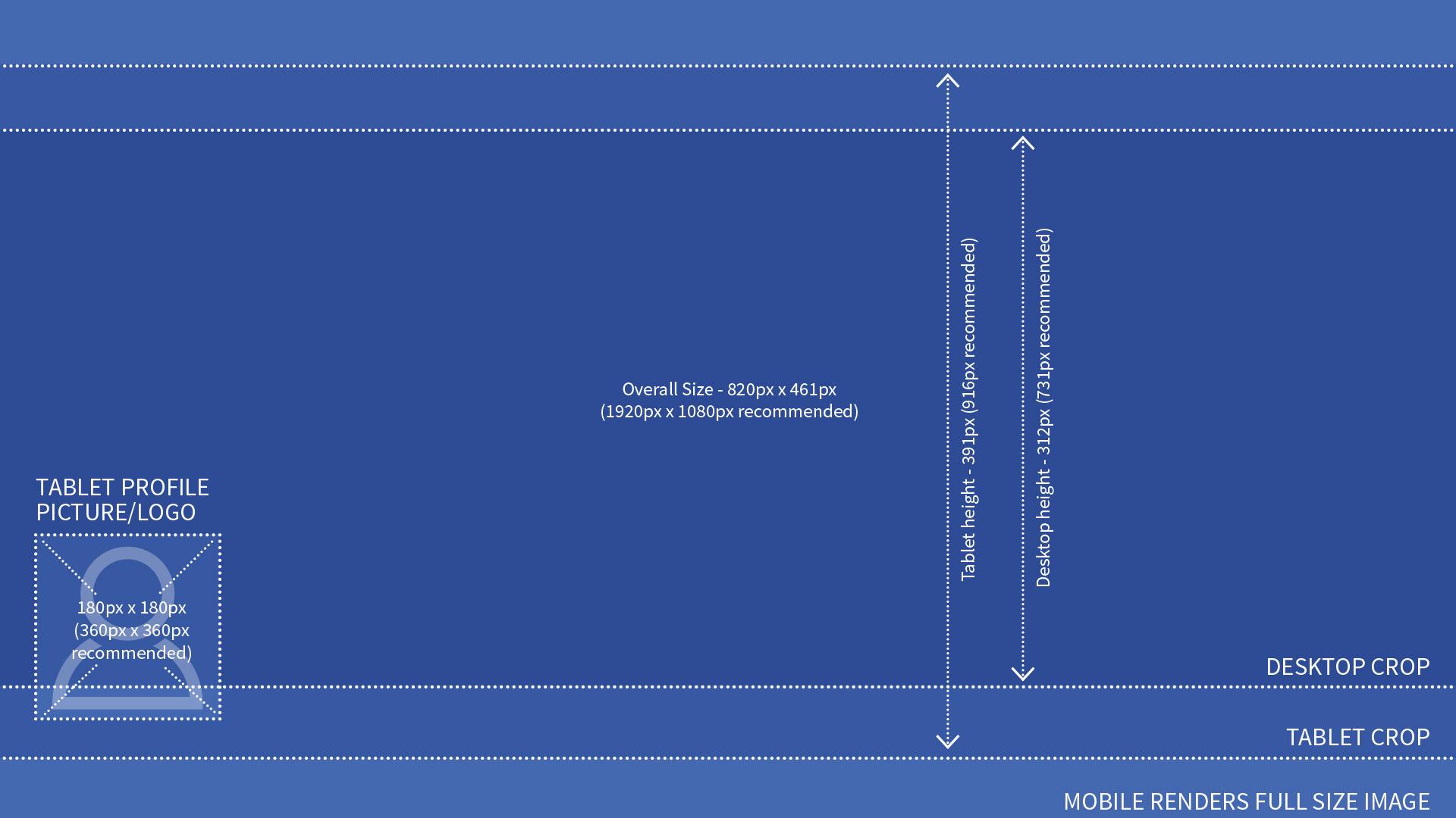 Le Dimensioni Ideali Per La Foto Di Copertina Di Facebook E